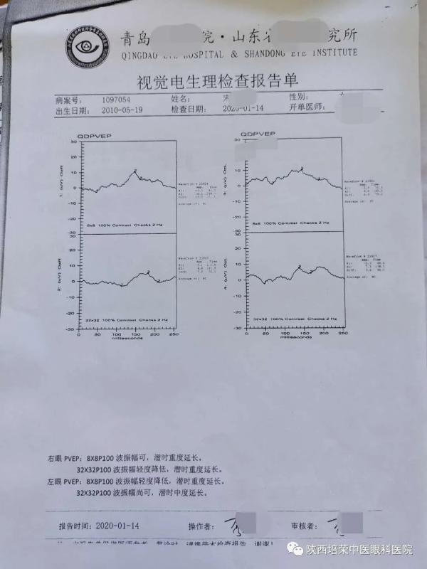 弘扬祖国传统医学 中医眼科再放光芒